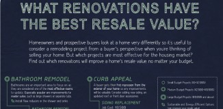 10 Best Home Renovations that Increase Resale Value