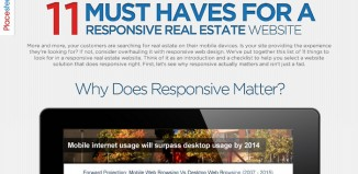 11 Musts for Responsive Real Estate Web Design