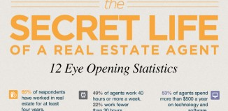 12 Eye Opening Real Estate Agent Statistics