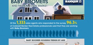 13 Home Buying Trends of Baby Boomers