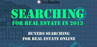 13 Internet Search Trends of Home Buyers