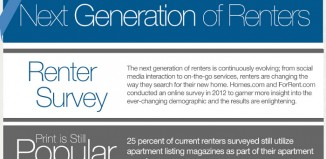 17 Mobile and Search Statistics on Renters
