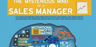 9 Sales Training Best Practices