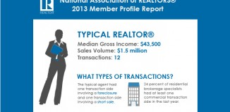 Average Sales Volume of a Real Estate Agent