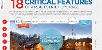 Creating a Real Estate Home Page that Converts