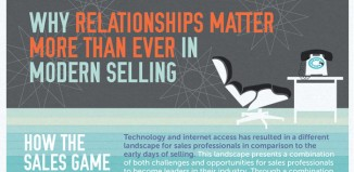 How to Incorporate Relationship Selling Techniques