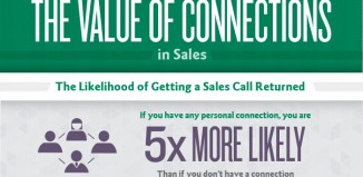 How to Make Quality Sales Calls