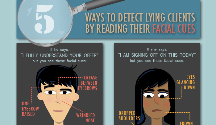 how to read facial expressions pdf