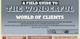 The 15 Types of Clients You Need to Know