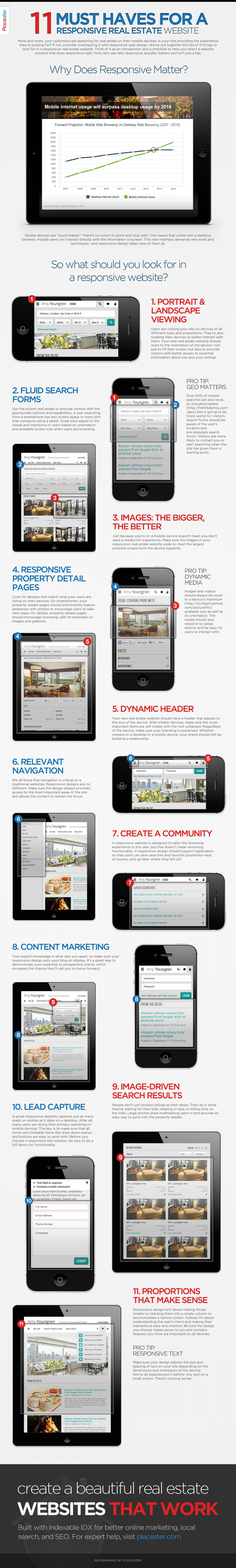 Tips for a Responsive Real Estate Website
