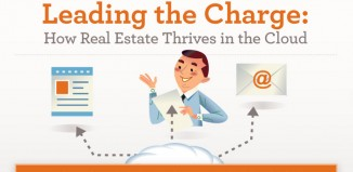 Today's Process for Real Estate Transactions by Realtors