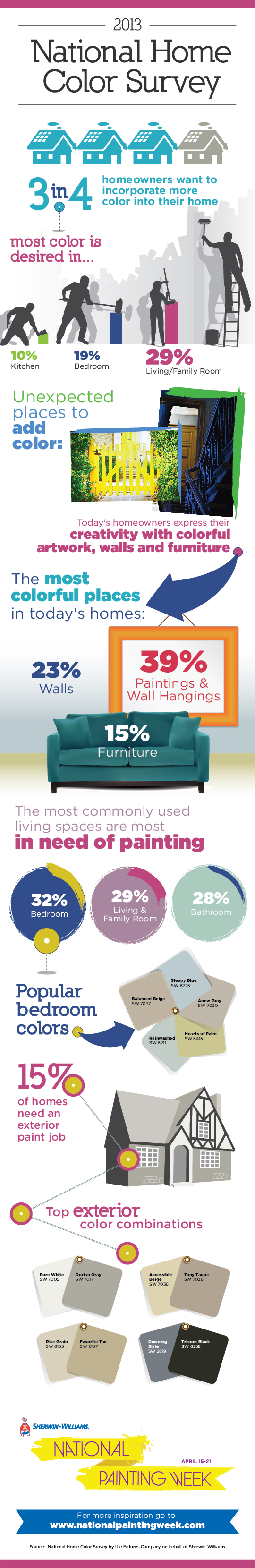 What Color to Paint Your Home
