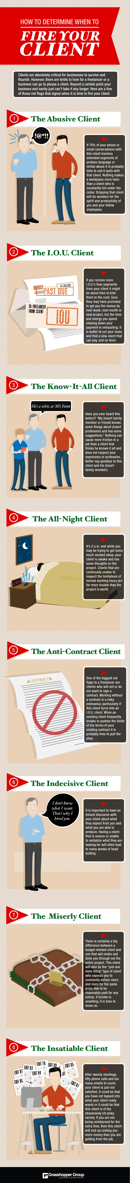 When To Cancel A Client
