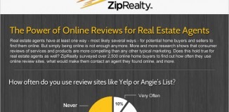 Why Real Estate Agent Review Sites Are Important