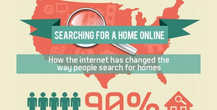 14 New Search Behavior Statistics on Home Buyers