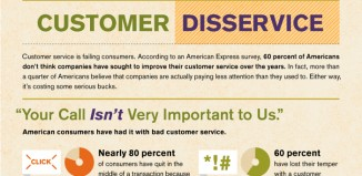15 Compelling Customer Service Statistics and Trends