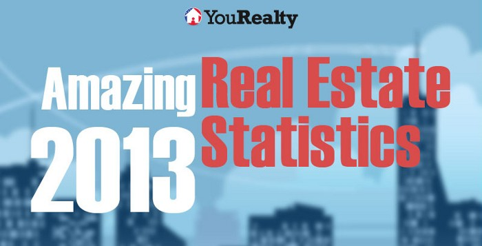 19 Interesting US Real Estate Market Statistics