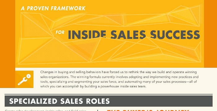 5 Great Inside Sales Management Tips