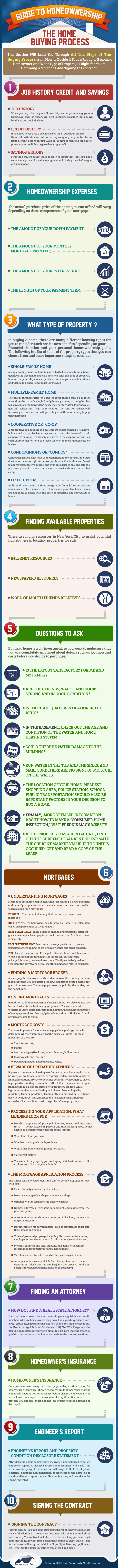 Guide to Homeownership