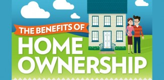 Home Ownership and the American Dream