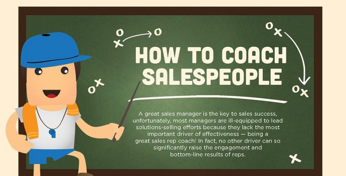 How to Develop and Coach Sales People