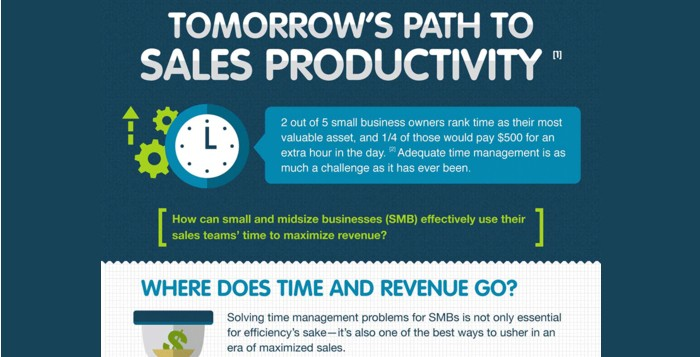 How to Increase Your Sales Force Productivity