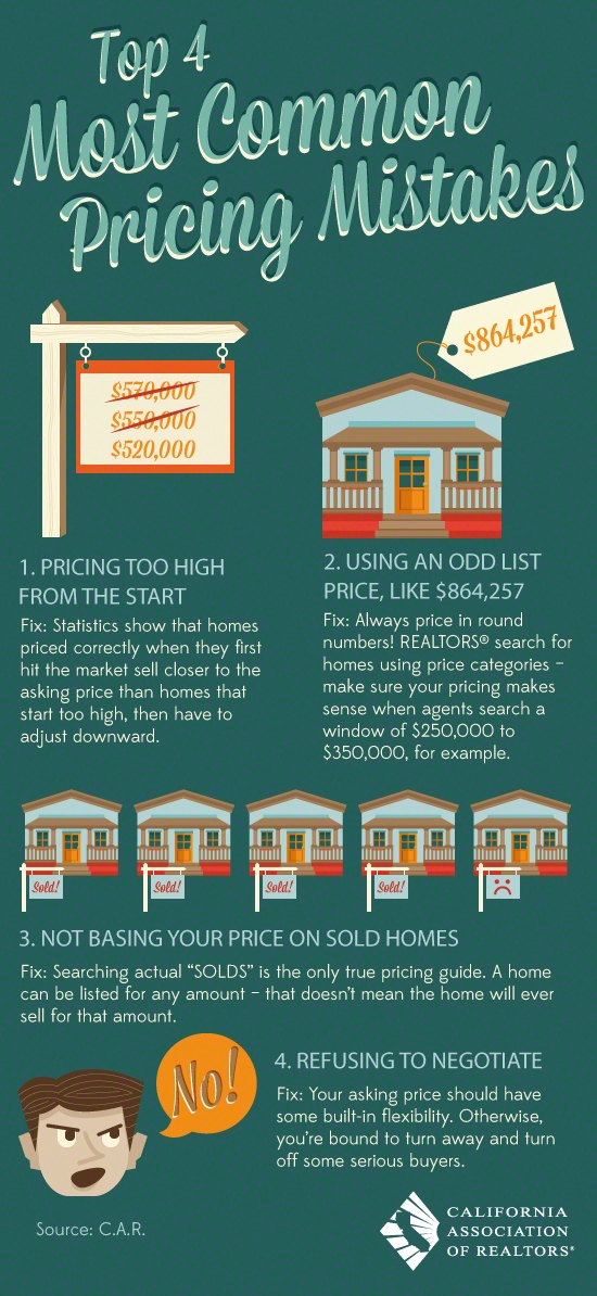 Most Common Home Pricing Mistakes