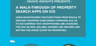 Most Used Real Estate Apps for iPhone and Android