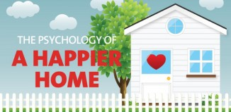 Psychology of Color for Homes