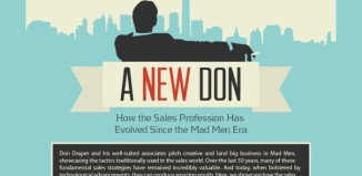 The Evolutionary History of Sales